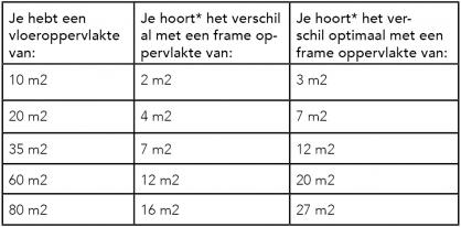 hipprint akoestisch paneel tabel